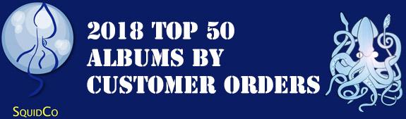 Squidco Top 50 by Customer Orders